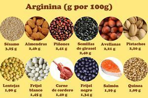 alimentos con arginina